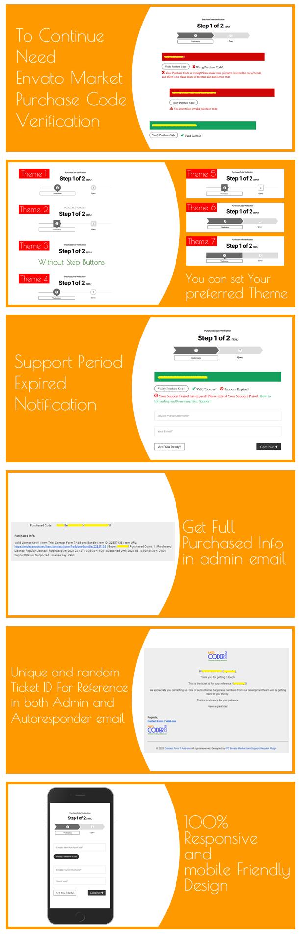 Envato Market Item Support Request features